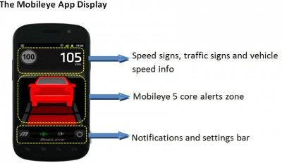 Mobileye Smartphone Application